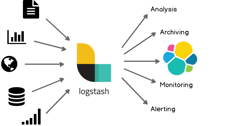 Logstash abstract